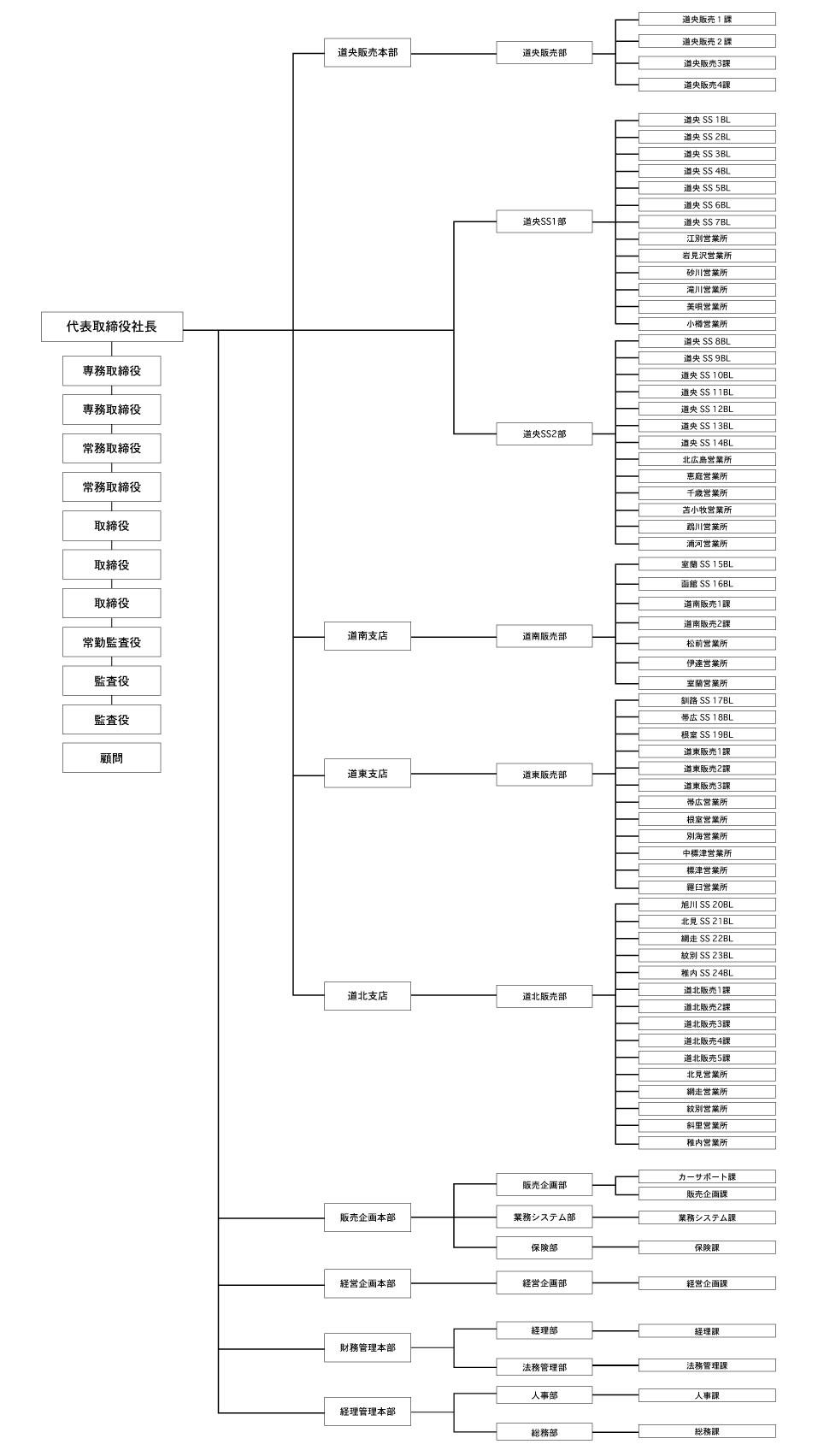 organization_201170104